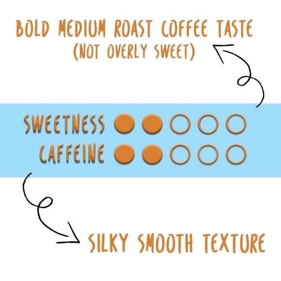Pocket Latte Cream & Sugar Coffee Chocolate Bar