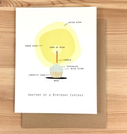 Box Berry Birthday Cupcake Anatomy Greeting Card
