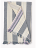 Matouk Matouk Bondi Beach Towel