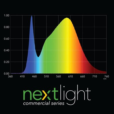 Indoor Gardening NextLight Veg8 LED Grow Light Fixture - 190w