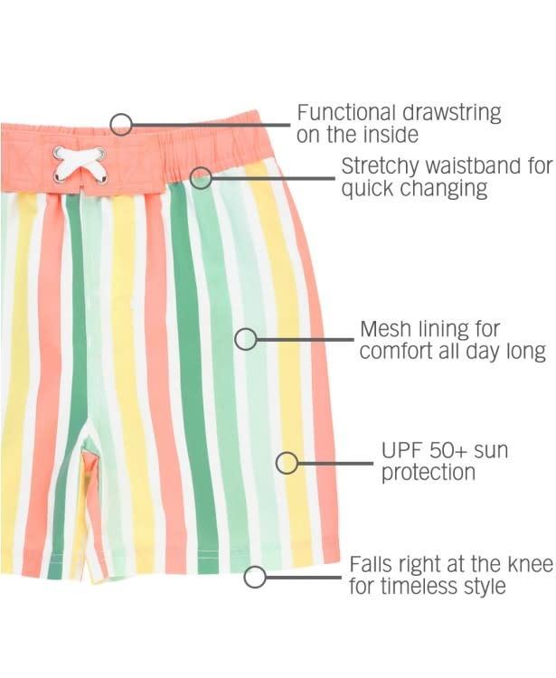 Ruffle Butts Saltwater Stripe Trunks