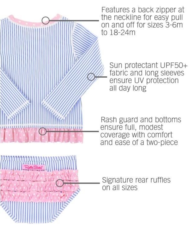 Ruffle Butts Periwinkle Seersucker Rash Guard Bikini