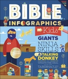 Harvest House Bible Infographics for Kids