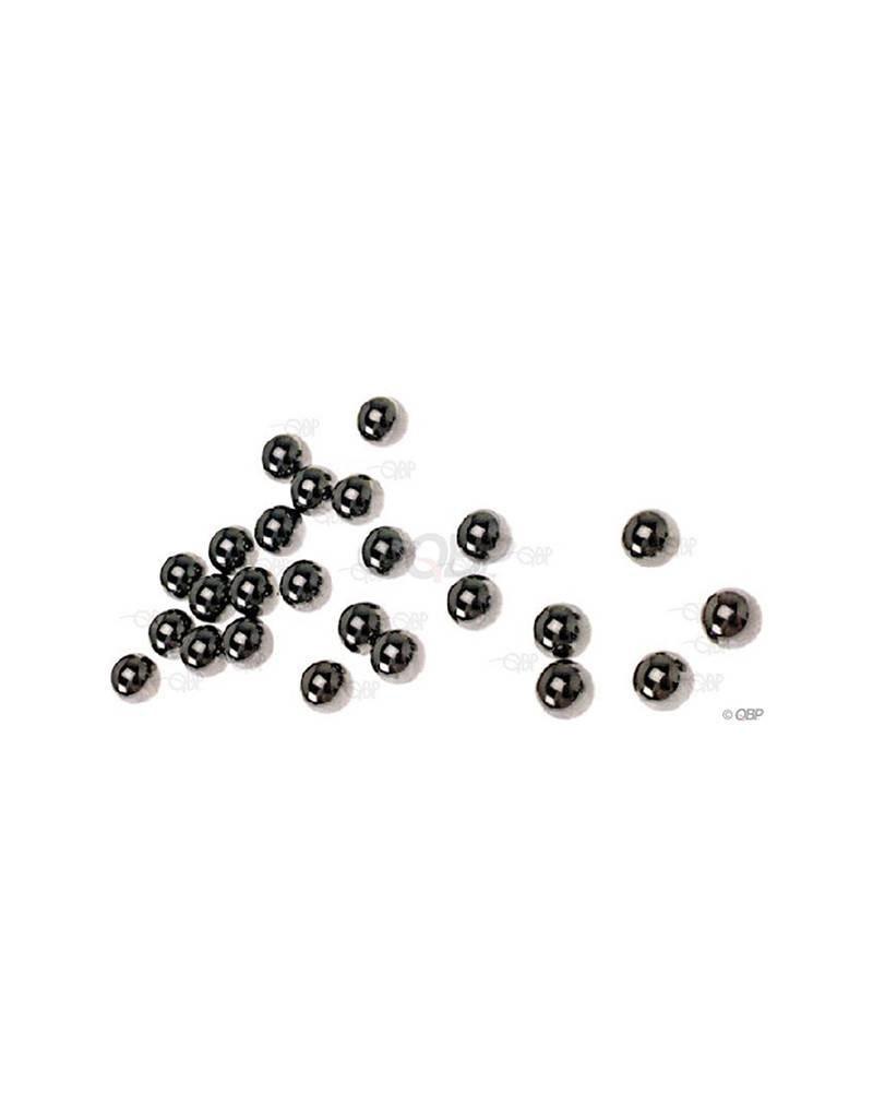 Wheels Manufacturing Wheels Manufacturing | Ball Bearings