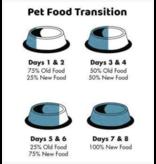 Koha Koha Canned Cat Food CASE Rabbit Pate 5.5 oz