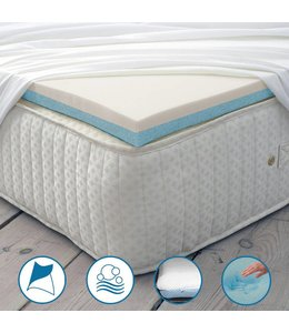 *ALL SEASON MEMORY FOAM/GEL MATTRESS TOPPER