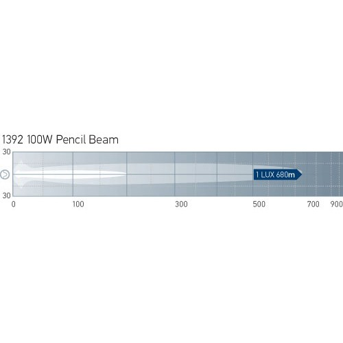 hella rallye 3003 compact series 100w pencil beam driving lamp -chrome  rim 12v