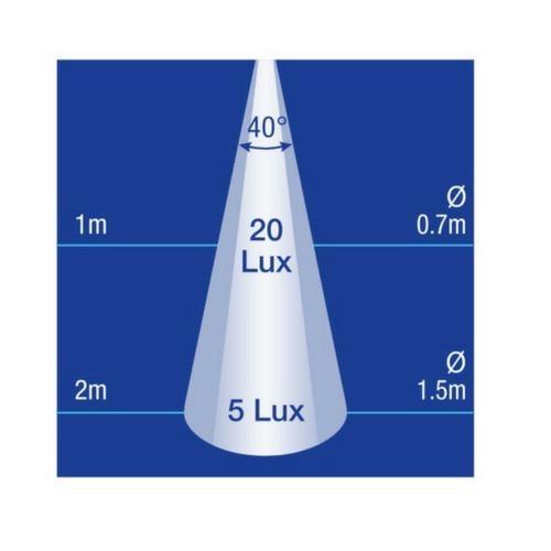 Narva 10-30 Volt LED Courtesy Strip Lamp - Current draw: 0.03A at 10-30V
