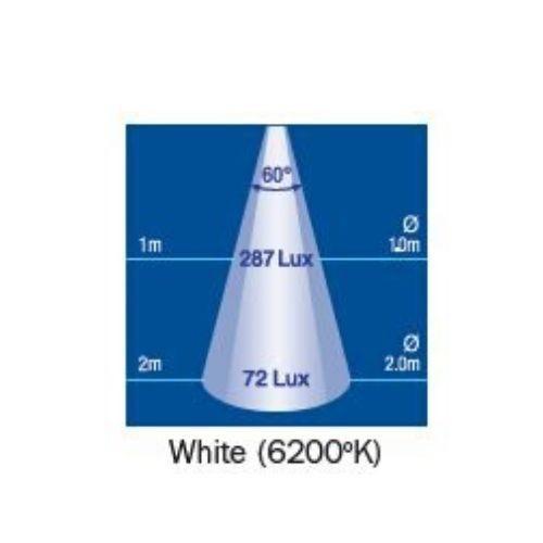 Narva 12V Dual Colour L.E.D Strip Lamp w/ Touch Switch (White/Blue)