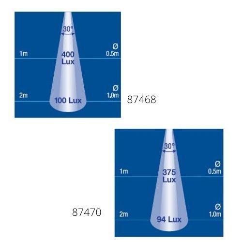 Narva 10-30V L.E.D 3W Interior Lamp w/ Touch Sensitive On/Dim/Off Switch
