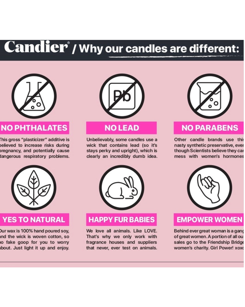 Candier Girl, instead of gifts, I'm giving my opinion