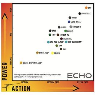 Echo Echo 3 Fly Rod