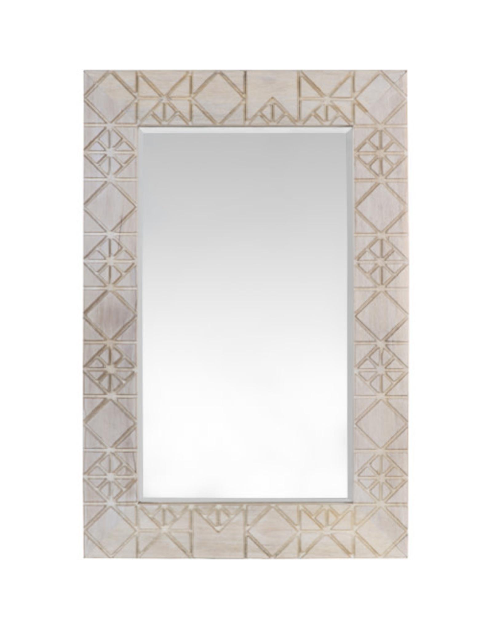 Surya Gitanjali Mirror