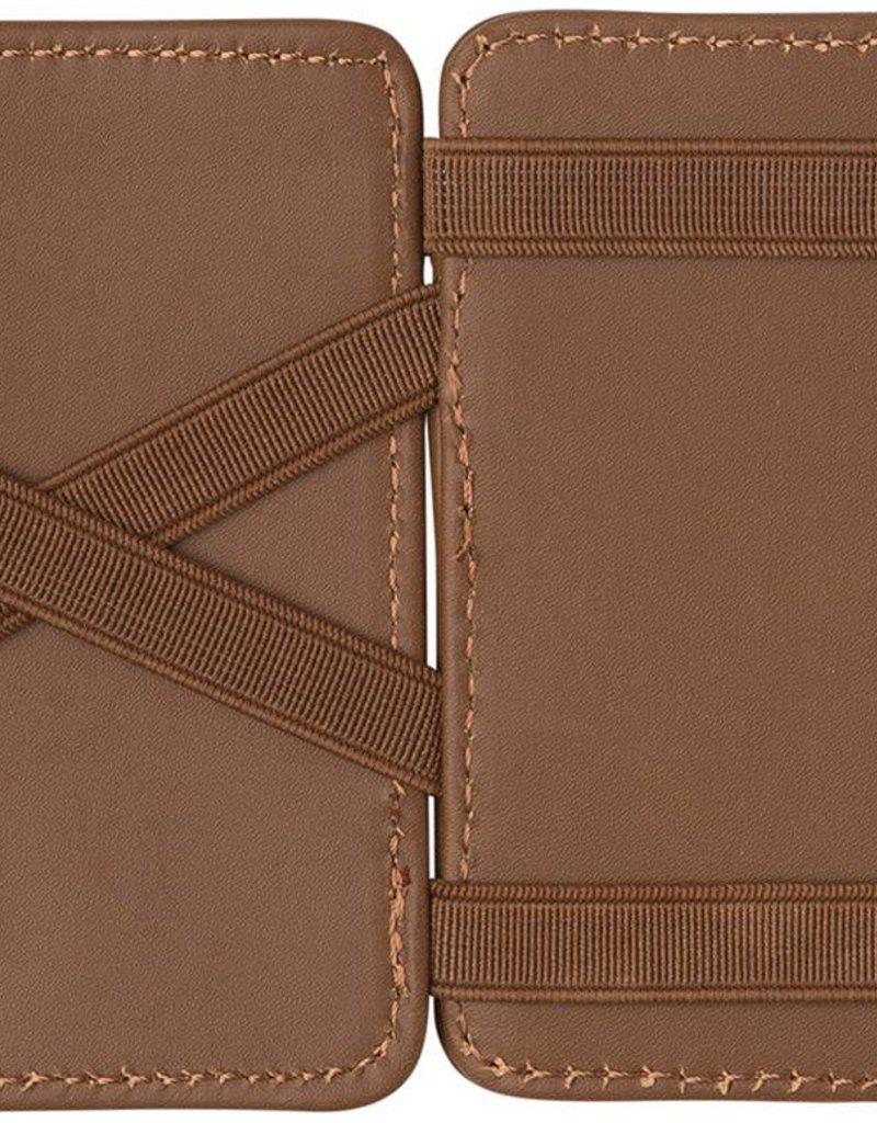 RVCA RVCA Leather Magic Wallet