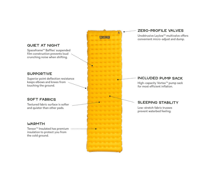 Nemo Tensor Ultralight Insulated Pad