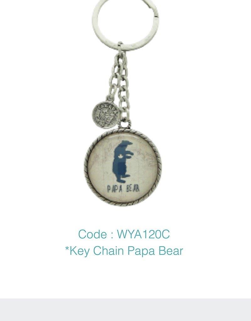 Round Key Chain