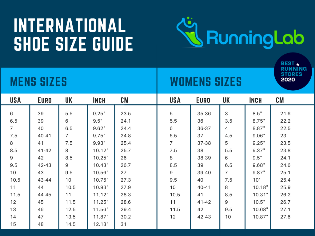 International Shoe Sizing