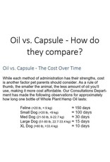 Canna Companion Whole Plant Hemp Oil