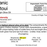 The Anointed Olive Northern Hemisphere Olive Oil Organic Chetoui -Tunisia