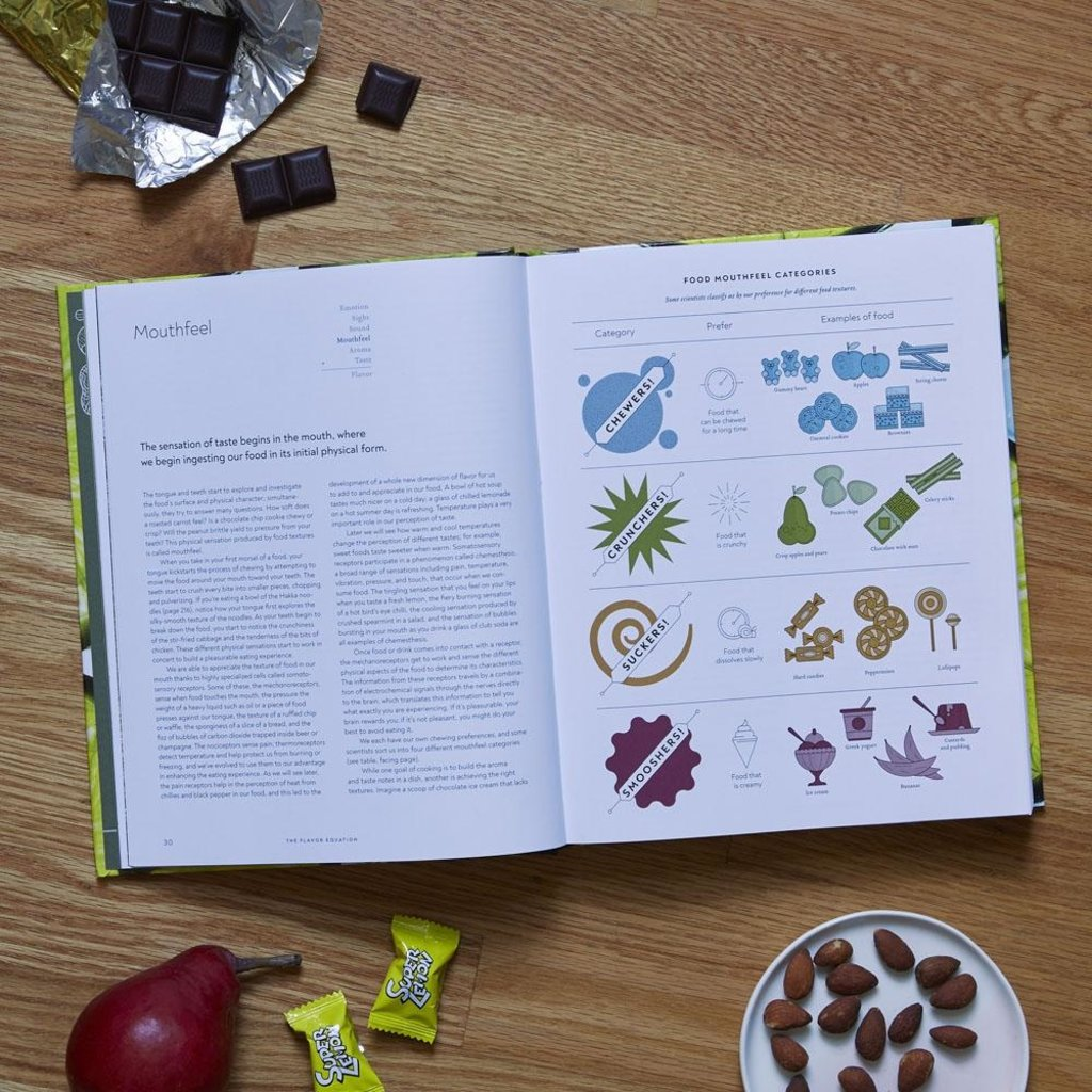 Chronicle The Flavor Equation