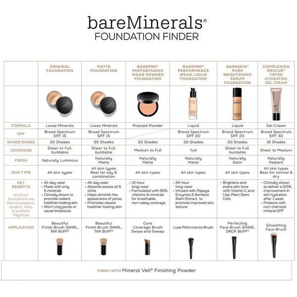 BAREMINERALS Bareminerals Original Medium Beige 12