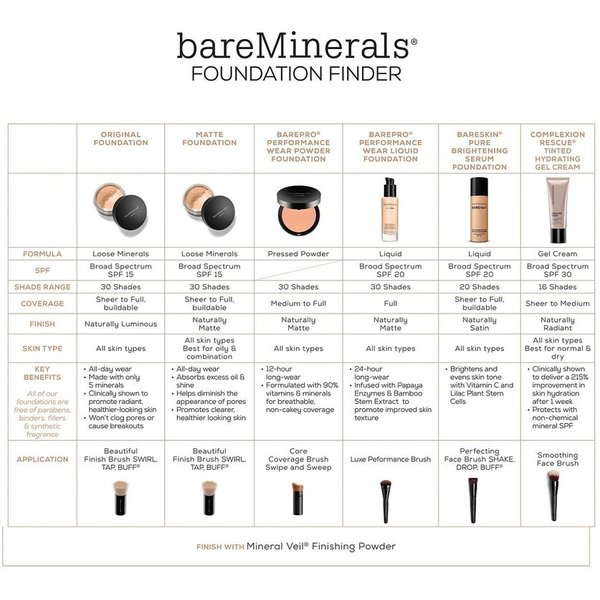 BAREMINERALS Bareminerals Pro Foundation Sateen 05
