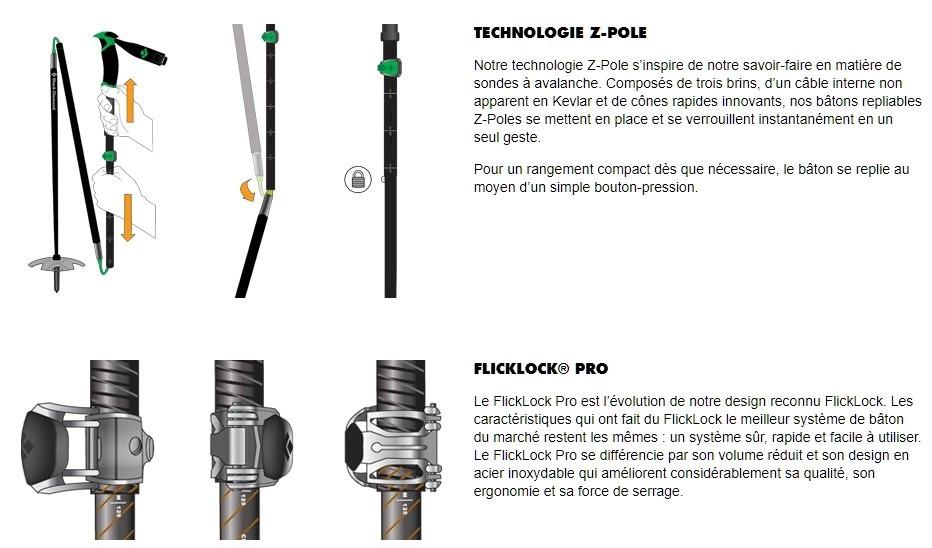 Description de la technologie Z-Pole et Flicklock