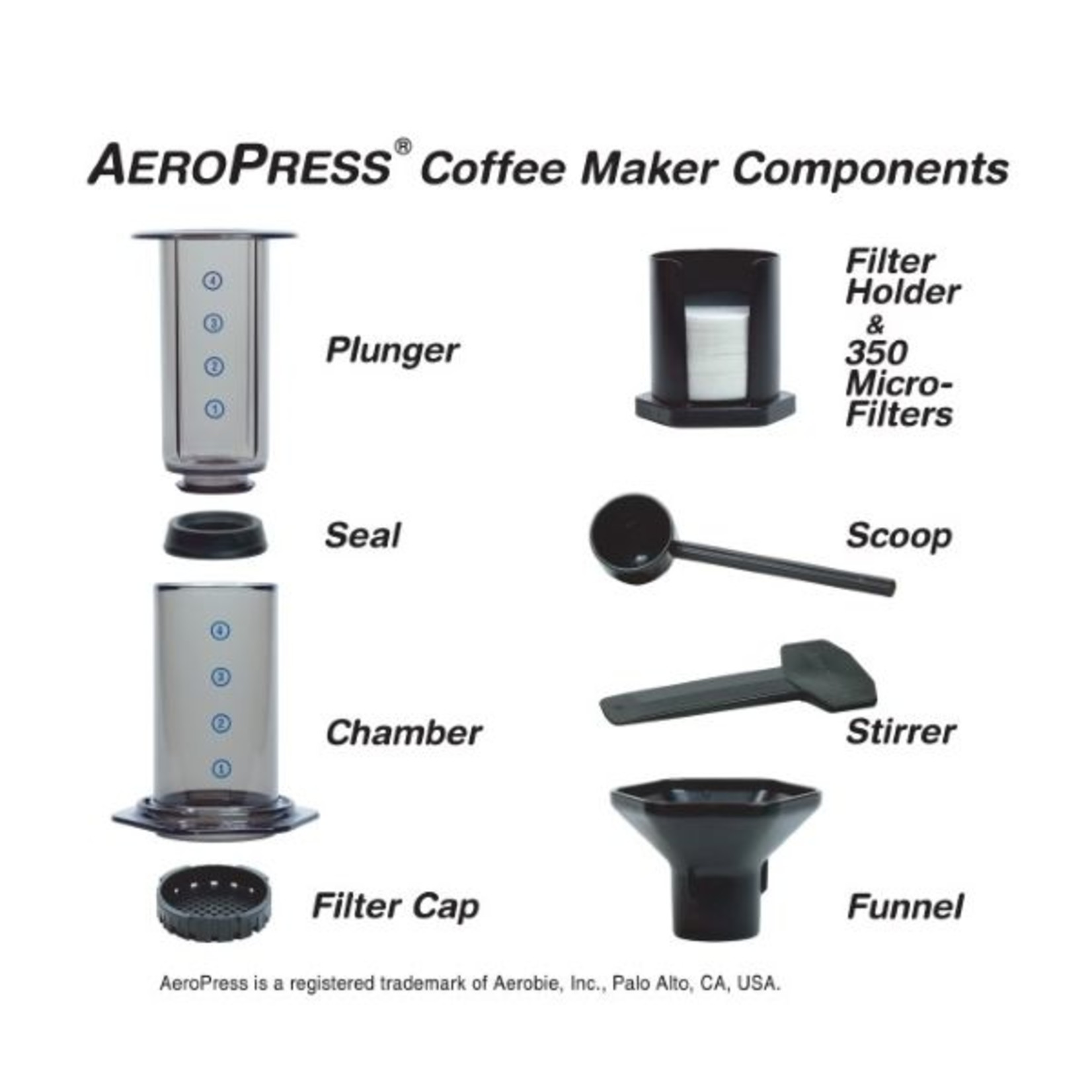 Presse à café AeroPress