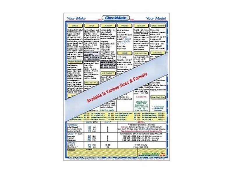 CHECKMATE AVIATION INC. Checklist: Cessna 172M Compact
