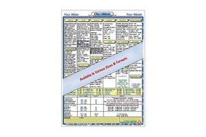 Checklist: Cessna 172N Compact