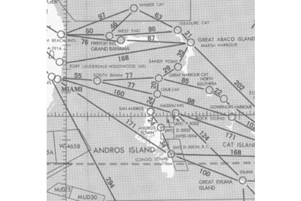 FAA / NACO Distribution Division Terminal: Puerto Rico & Caribbean Planning Chart