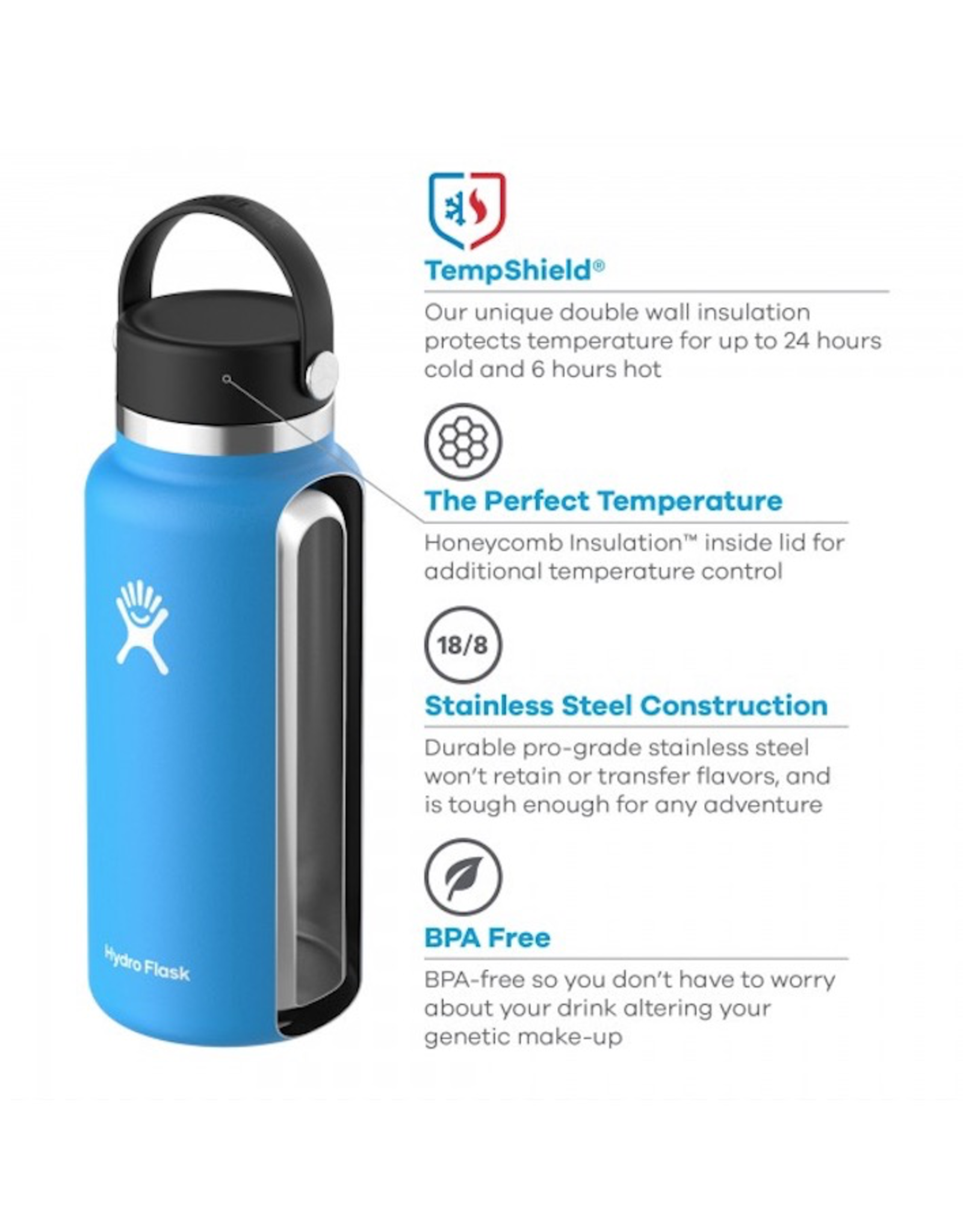 Hydro Flask 32 oz Wide Mouth Flex Cap Bottle in Pacific