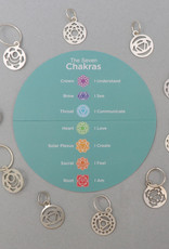 Knitters Pride Mindful Chakra Sterling Stitch Markers