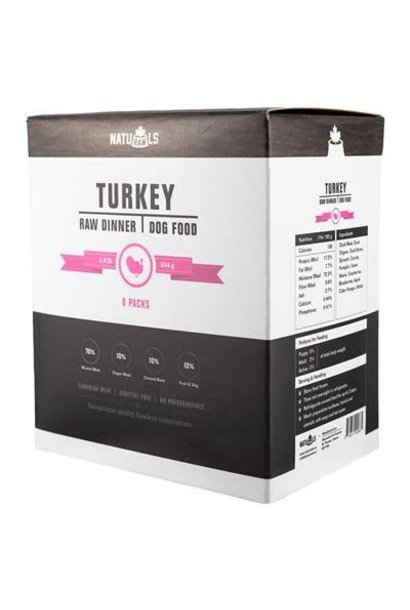 Naturawls Raw Turkey & Veggie 8x 1lb