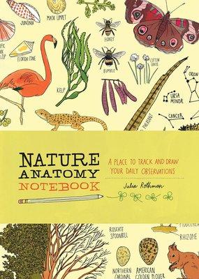 Workman Notebook Nature Anatomy