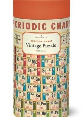 Cavallini 1000 Piece Jigsaw Puzzle Periodic Chart