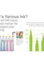 Copic Copic Various Ink Refills Earth Colors