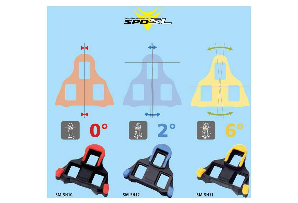 Shimano SPD SL Cleat Set