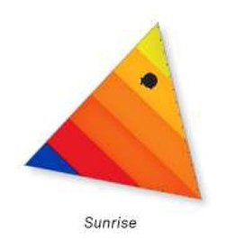 Laser Performance SAIL, SUNFISH, SUNRISE