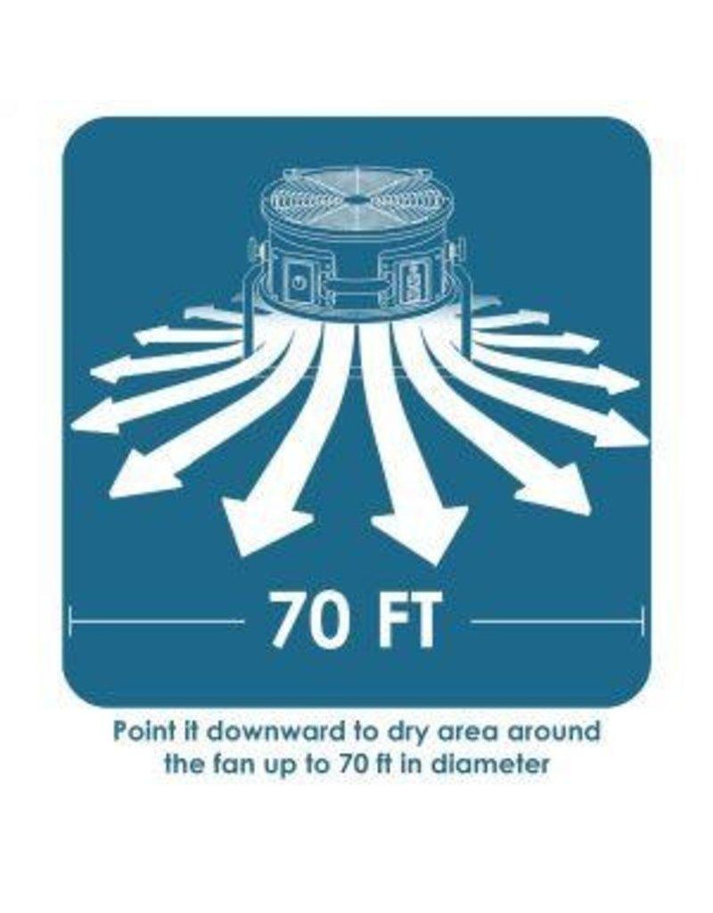 xPower Professional Air Circulator Utility Fan