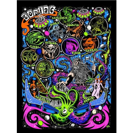 Zodiak Poster