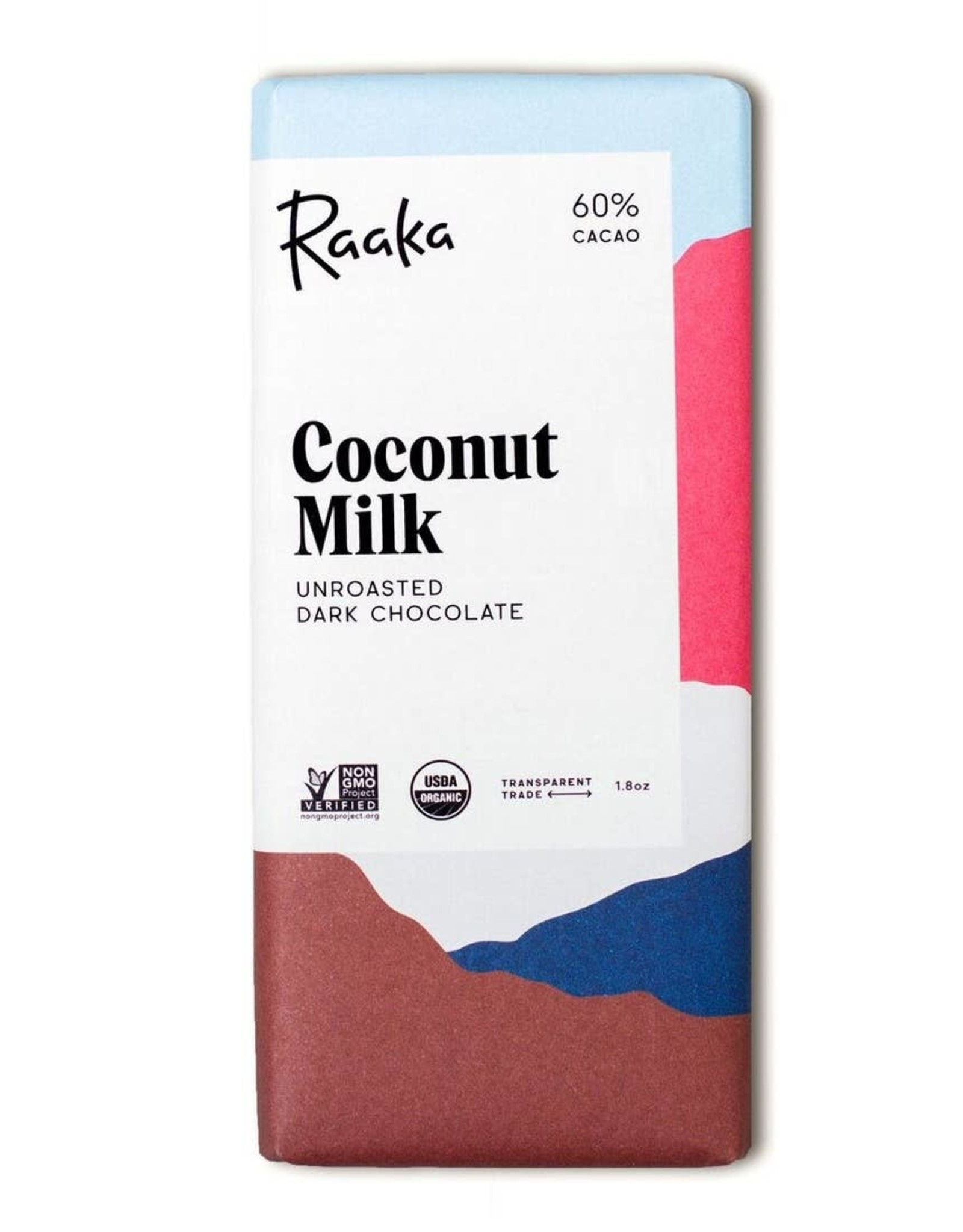 Coconut Milk Bar