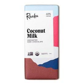 Coconut Milk Bar