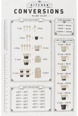 Danica Dishtowel - Kitchen Conversions