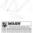 MASH AC-2  Frameset Gray