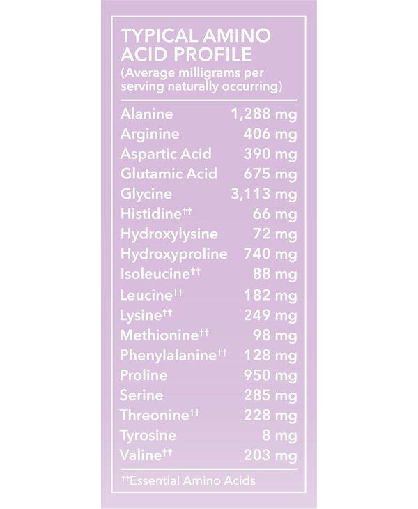 Vital Proteins Collagen Beauty Glow - Lavender Lemon 305g