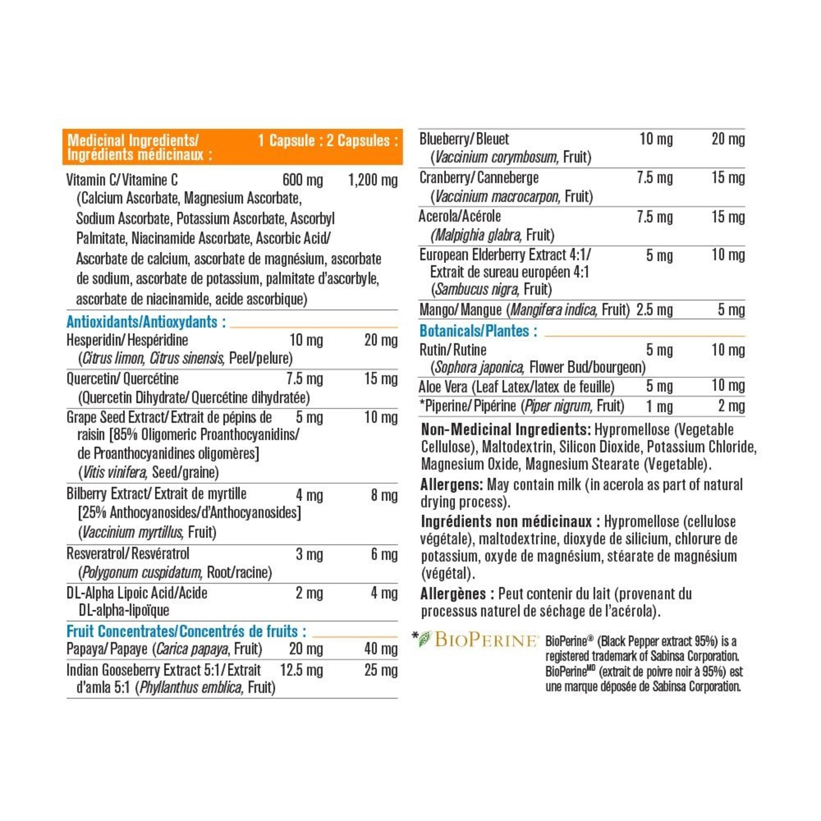 Progressive Vitamin C Complex 60 caps