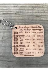 Mix 'n' Match Mini Tool - Knit Gauge Swatch Key by Katrinkles