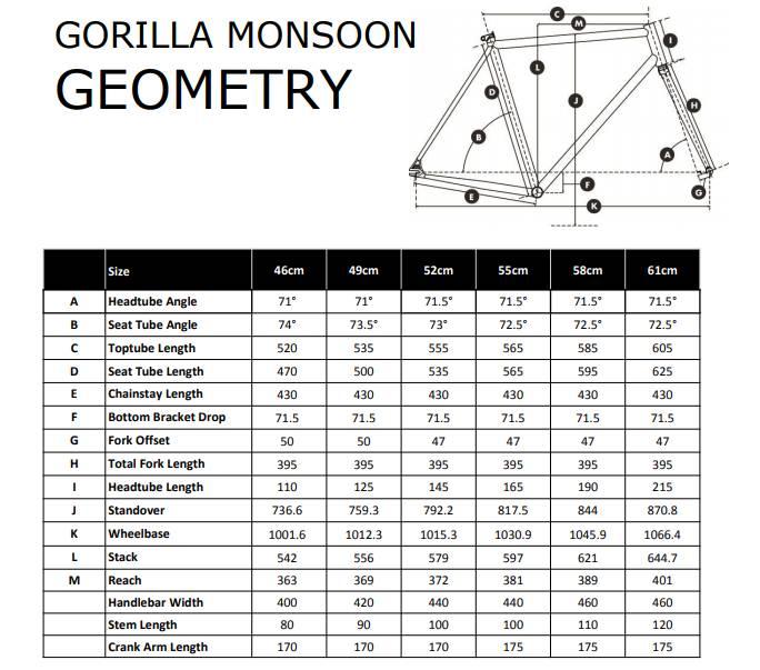 All-City Gorilla Monsoon Adventure Bike