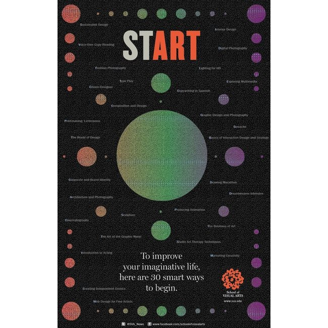 Milton Glaser - Start (Small Poster)
